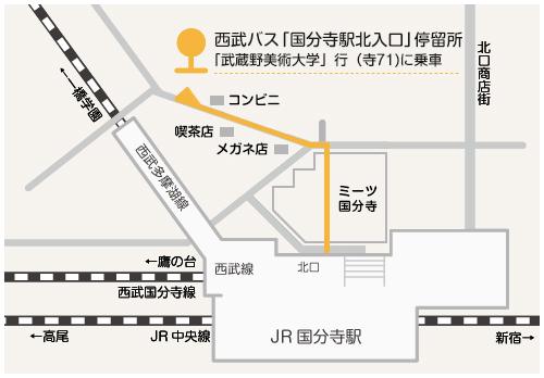 国分寺駅あらバス停までの地図